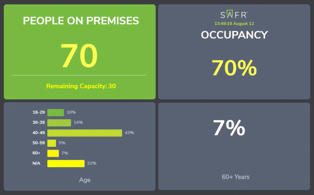 SAFR Occupancy Dashboard